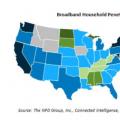 NPD:31%的美国家庭缺乏宽带